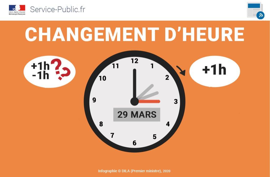 L'arrêt du changement d'heure, où en est-on ?